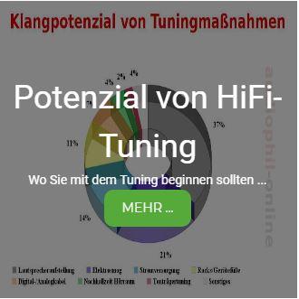 HiFi-Tuning Maßnahmen Wirksamkeit und Ranking