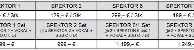 Dali Spector price table