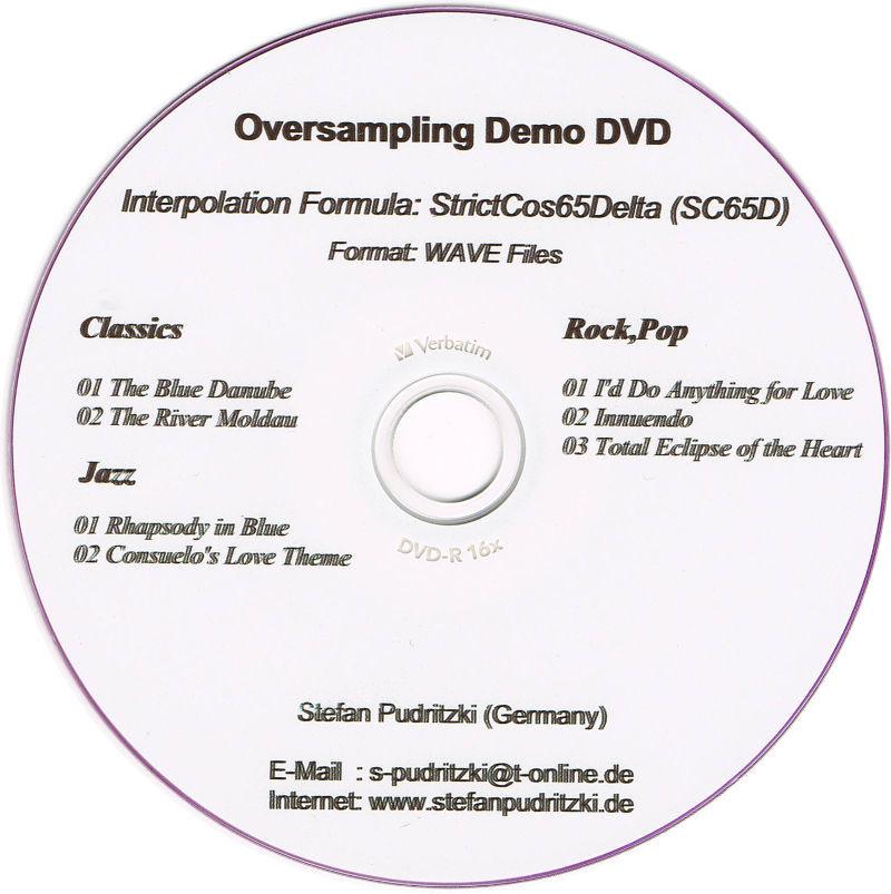 Pudritzki Oversampling Demo DVD