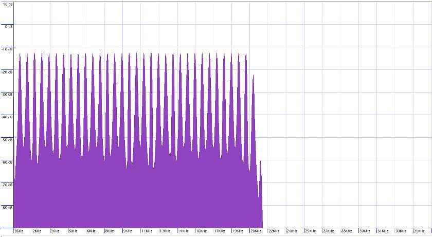 Impuls-Spektrum (SC65D,2x)