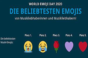 Die beliebtesten Emojis
