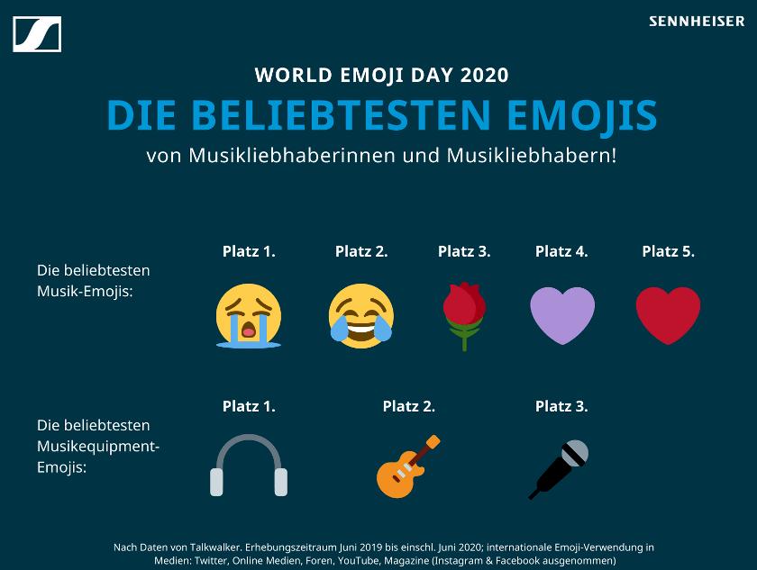 Die beliebtesten Emojis für Musikliebhaber