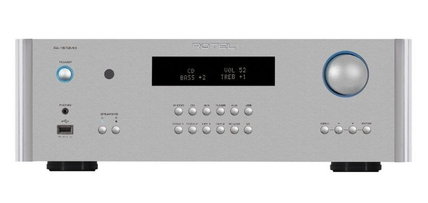 RA-1572MKII Stereo Integrated Amplifier