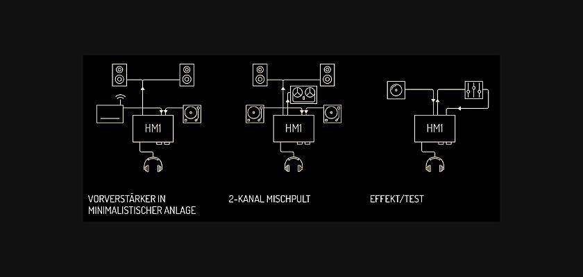 Einsatzbeispiele für den HM1 Referenz-Kopfhörer-Verstärker von Zähl